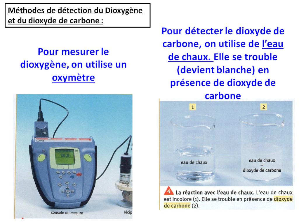 méthodes détéction gaz